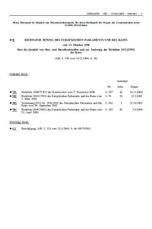 EU-Richtlinie über die Kraftstoffqualität (E10)
